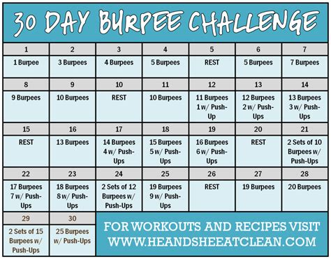30-Day Burpee Fitness Challenge — He & She Eat Clean