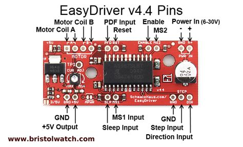 PIC16F628 Rotary Encoder Operates Stepper Motor Controller