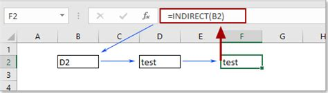 How to use the INDIRECT function in Excel?