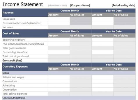 8 Free Financial Statement Templates - Word Excel Sheet PDF