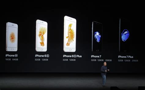 Free Apple iPhone 7 from Verizon, AT&T, T-Mobile and