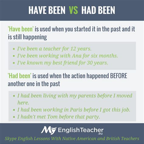 Can you give a few examples of Have Been and Had Been?