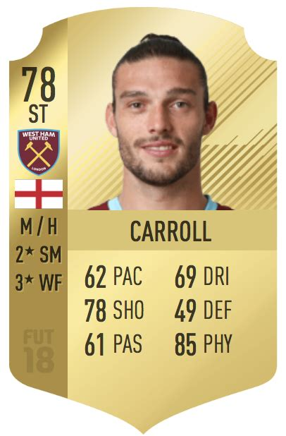 Revealed: Every West Ham player's FIFA 18 rating | West