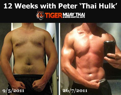 """Before and After: Training with the """"Thai Hulk"""