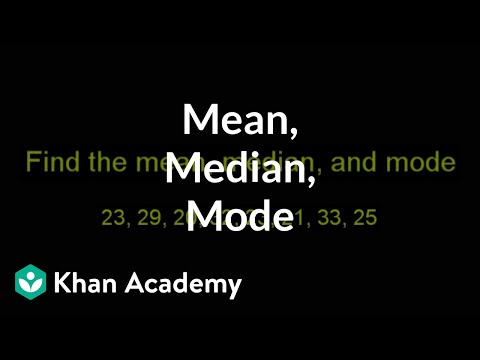 mean mode median - DriverLayer Search Engine