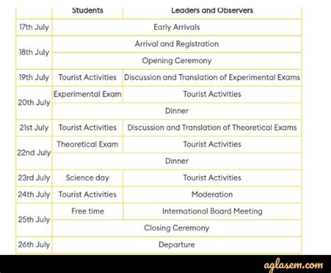 IPhO 2020 | International Physics Olympiad - Dates (Out