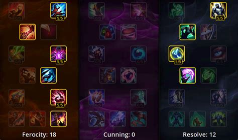 Karma Counters, Builds and more - League of Legends GURU